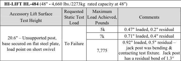 JakJAw Test Results